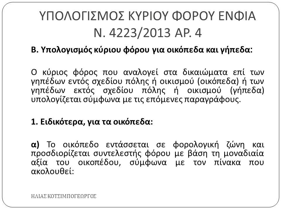 ΥΠΟΛΟΓΙΣΜΟΣ ΚΥΡΙΟΥ ΦΟΡΟΥ ΕΝΦΙΑ Ν. 4223/2013 ΑΡ. 4 ΗΛΙΑΣ ΚΟΤΣΙΜΠΟΓΕΩΡΓΟΣ Β. Υπολογισμός κύριου φόρου για οικόπεδα και γήπεδα : Ο κύριος φόρος που αναλο