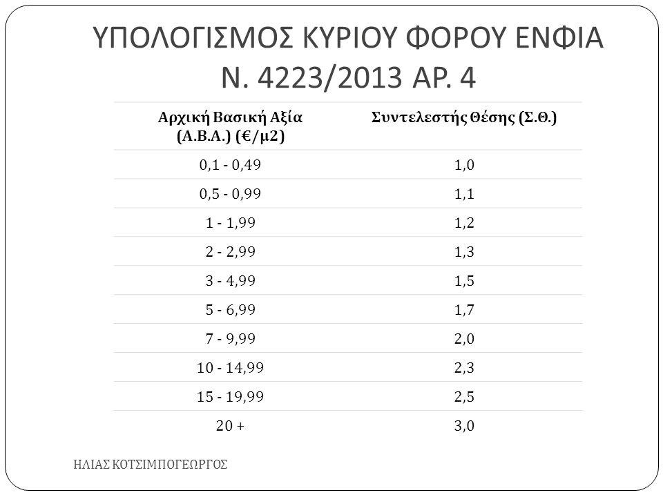 ΥΠΟΛΟΓΙΣΜΟΣ ΚΥΡΙΟΥ ΦΟΡΟΥ ΕΝΦΙΑ Ν. 4223/2013 ΑΡ. 4 ΗΛΙΑΣ ΚΟΤΣΙΜΠΟΓΕΩΡΓΟΣ Αρχική Βασική Αξία (Α.Β.Α.) (€/μ2) Συντελεστής Θέσης (Σ.Θ.) 0,1 - 0,491,0 0,5