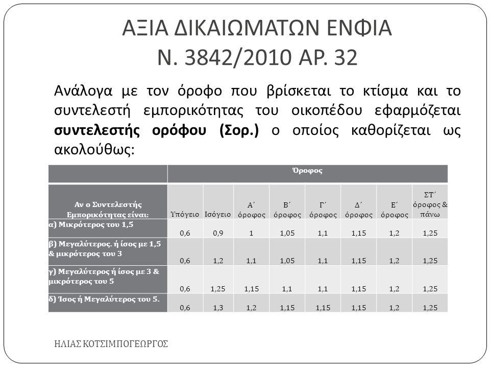 ΑΞΙΑ ΔΙΚΑΙΩΜΑΤΩΝ ΕΝΦΙΑ Ν. 3842/2010 ΑΡ. 32 ΗΛΙΑΣ ΚΟΤΣΙΜΠΟΓΕΩΡΓΟΣ Ανάλογα με τον όροφο που βρίσκεται το κτίσμα και το συντελεστή εμπορικότητας του οικο