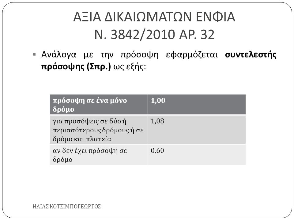 ΑΞΙΑ ΔΙΚΑΙΩΜΑΤΩΝ ΕΝΦΙΑ Ν. 3842/2010 ΑΡ. 32 ΗΛΙΑΣ ΚΟΤΣΙΜΠΟΓΕΩΡΓΟΣ  Ανάλογα με την πρόσοψη εφαρμόζεται συντελεστής πρόσοψης ( Σπρ.) ως εξής : όσοψσε να