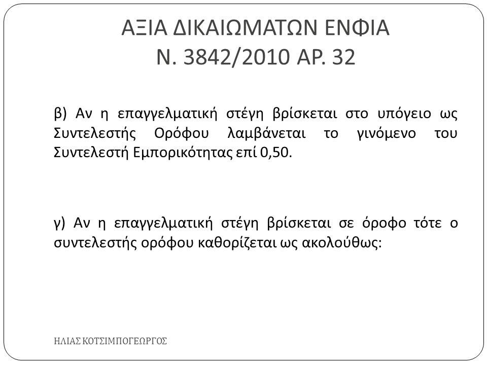 ΑΞΙΑ ΔΙΚΑΙΩΜΑΤΩΝ ΕΝΦΙΑ Ν. 3842/2010 ΑΡ. 32 ΗΛΙΑΣ ΚΟΤΣΙΜΠΟΓΕΩΡΓΟΣ β ) Αν η επαγγελματική στέγη βρίσκεται στο υπόγειο ως Συντελεστής Ορόφου λαμβάνεται τ