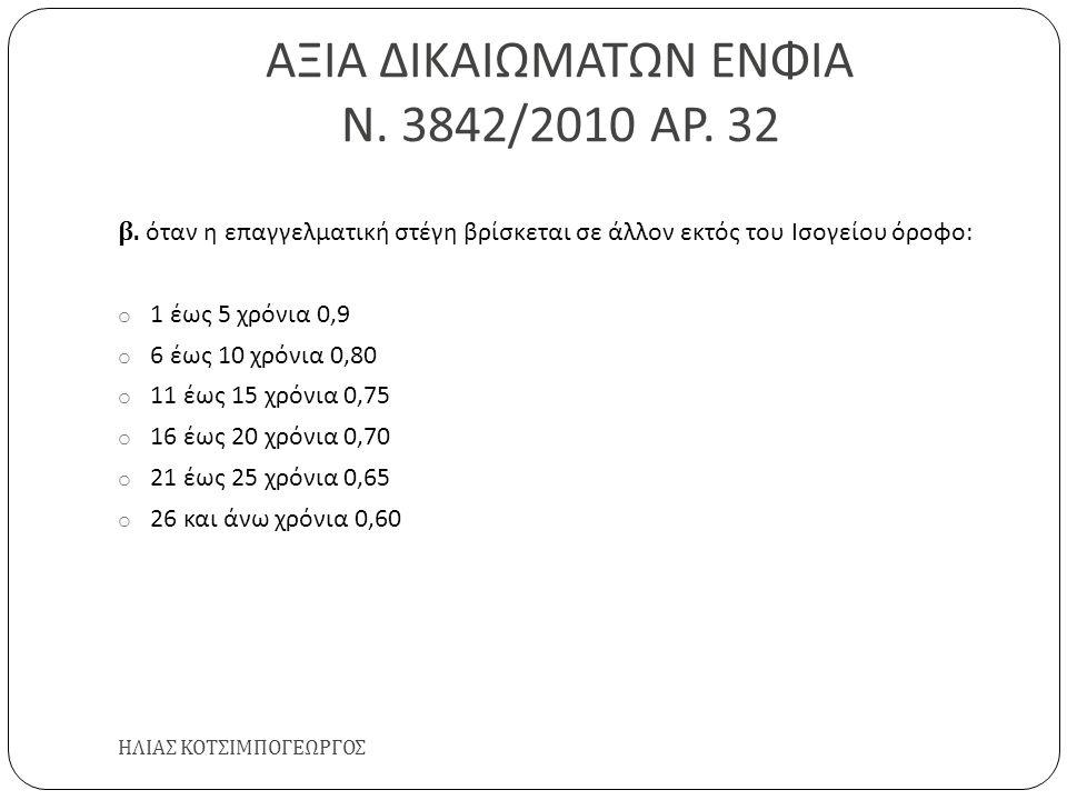 ΑΞΙΑ ΔΙΚΑΙΩΜΑΤΩΝ ΕΝΦΙΑ Ν. 3842/2010 ΑΡ. 32 ΗΛΙΑΣ ΚΟΤΣΙΜΠΟΓΕΩΡΓΟΣ β. όταν η επαγγελματική στέγη βρίσκεται σε άλλον εκτός του Ισογείου όροφο : o 1 έως 5