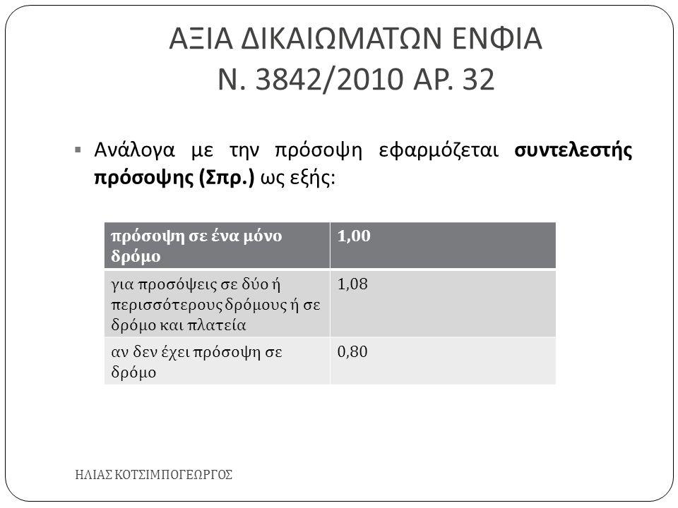 ΑΞΙΑ ΔΙΚΑΙΩΜΑΤΩΝ ΕΝΦΙΑ Ν. 3842/2010 ΑΡ. 32 ΗΛΙΑΣ ΚΟΤΣΙΜΠΟΓΕΩΡΓΟΣ  Ανάλογα με την πρόσοψη εφαρμόζεται συντελεστής πρόσοψης ( Σπρ.) ως εξής : πρόσοψη σ