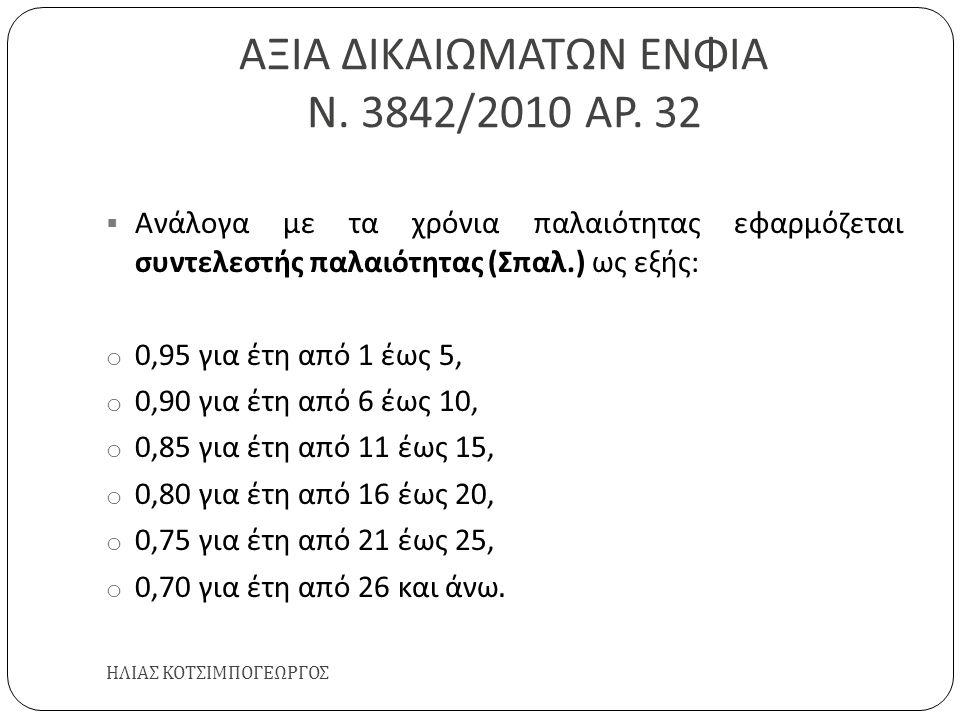 ΑΞΙΑ ΔΙΚΑΙΩΜΑΤΩΝ ΕΝΦΙΑ Ν. 3842/2010 ΑΡ. 32 ΗΛΙΑΣ ΚΟΤΣΙΜΠΟΓΕΩΡΓΟΣ  Ανάλογα με τα χρόνια παλαιότητας εφαρμόζεται συντελεστής παλαιότητας ( Σπαλ.) ως εξ