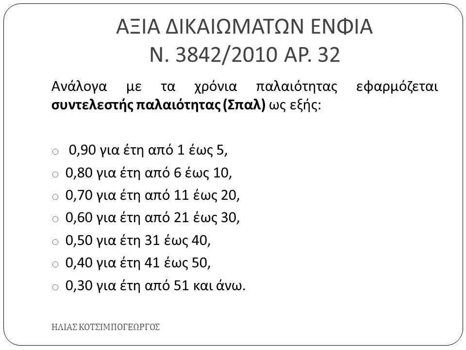ΑΞΙΑ ΔΙΚΑΙΩΜΑΤΩΝ ΕΝΦΙΑ Ν. 3842/2010 ΑΡ. 32 ΗΛΙΑΣ ΚΟΤΣΙΜΠΟΓΕΩΡΓΟΣ Ανάλογα με τα χρόνια παλαιότητας εφαρμόζεται συντελεστής παλαιότητας ( Σπαλ ) ως εξής