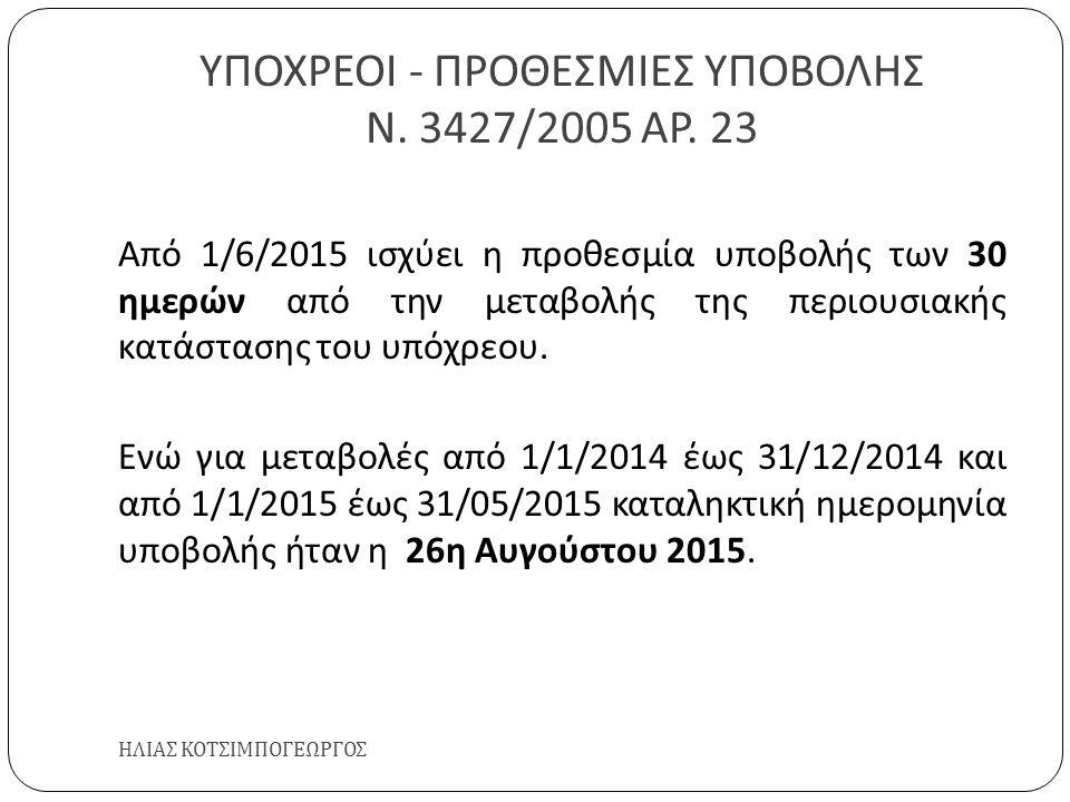 ΥΠΟΧΡΕΟΙ - ΠΡΟΘΕΣΜΙΕΣ ΥΠΟΒΟΛΗΣ Ν. 3427/2005 ΑΡ. 23 Από 1/6/2015 ισχύει η προθεσμία υποβολής των 30 ημερών από την μεταβολής της περιουσιακής κατάσταση