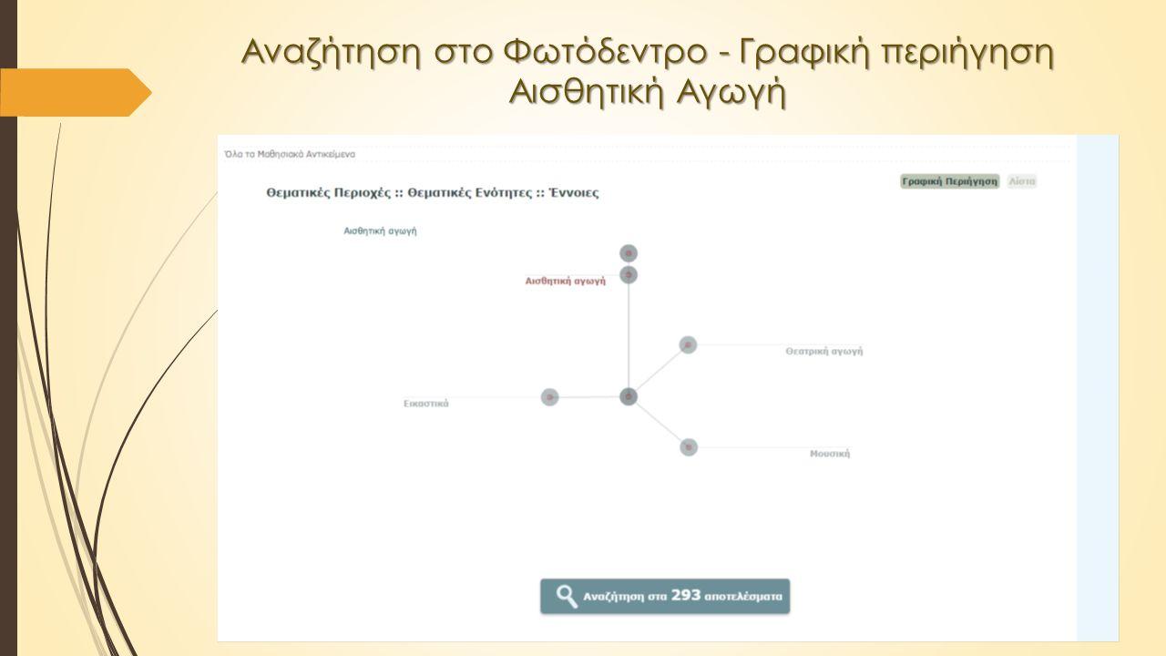 Αναζήτηση στο Φωτόδεντρο - Γραφική περιήγηση Αισθητική Αγωγή