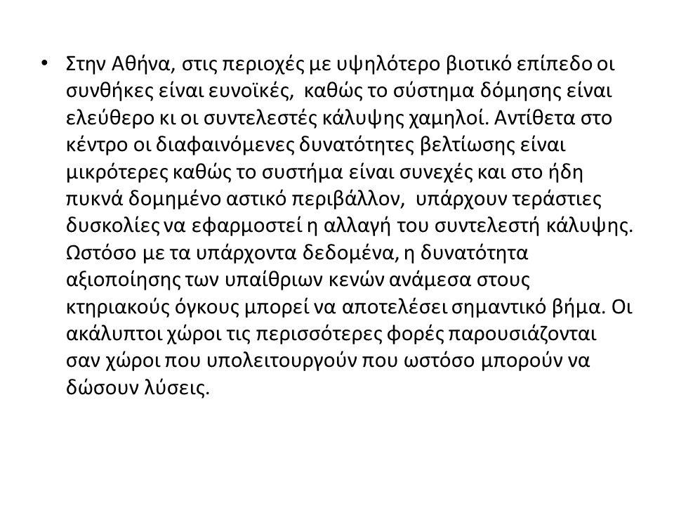 Στην Αθήνα, στις περιοχές με υψηλότερο βιοτικό επίπεδο οι συνθήκες είναι ευνοϊκές, καθώς το σύστημα δόμησης είναι ελεύθερο κι οι συντελεστές κάλυψης χαμηλοί.