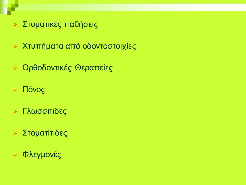 Πεδία εφαρμογής τουvamalore  Άφθες  Ουλίτιδες  Περιοδοντίτιδες & Περιοδοντικά Συρίγγια  Εξαγωγές  Ξηρό Φατνίο  Ερεθισμούς από λεύκανση  Αιμορρα
