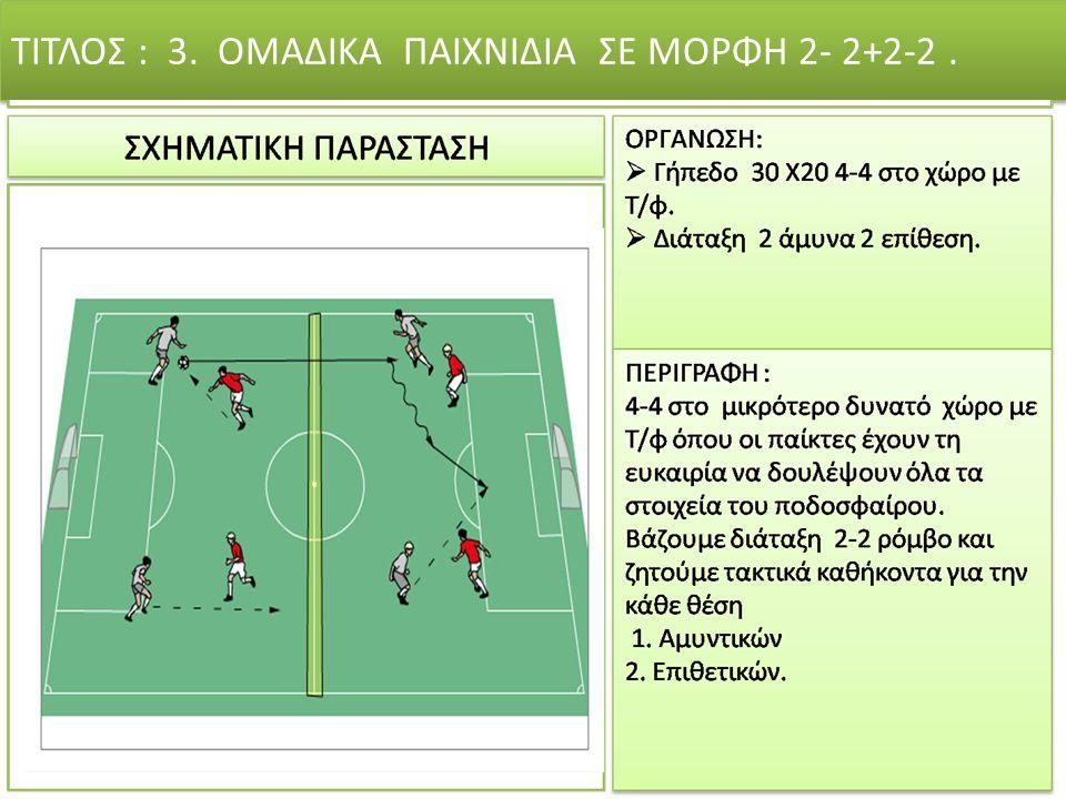 ΤΙΤΛΟΣ : 3. ΟΜΑΔΙΚΑ ΠΑΙΧΝΙΔΙΑ ΣΕ ΜΟΡΦΗ 2- 2+2-2.