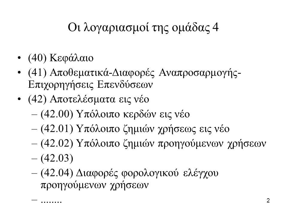 83 Μακροπρόθεσμες Υποχρεώσεις (λογ.