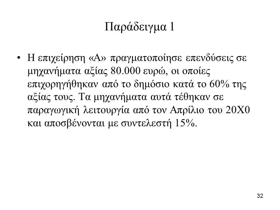32 Παράδειγμα 1 Η επιχείρηση «Α» πραγματοποίησε επενδύσεις σε μηχανήματα αξίας 80.000 ευρώ, οι οποίες επιχορηγήθηκαν από το δημόσιο κατά το 60% της αξίας τους.