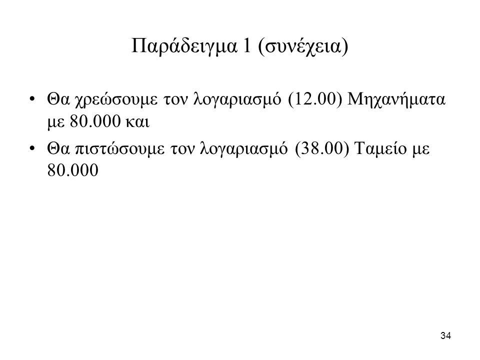 34 Παράδειγμα 1 (συνέχεια) Θα χρεώσουμε τον λογαριασμό (12.00) Μηχανήματα με 80.000 και Θα πιστώσουμε τον λογαριασμό (38.00) Ταμείο με 80.000