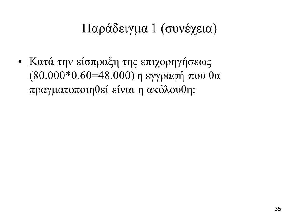 35 Παράδειγμα 1 (συνέχεια) Κατά την είσπραξη της επιχορηγήσεως (80.000*0.60=48.000) η εγγραφή που θα πραγματοποιηθεί είναι η ακόλουθη: