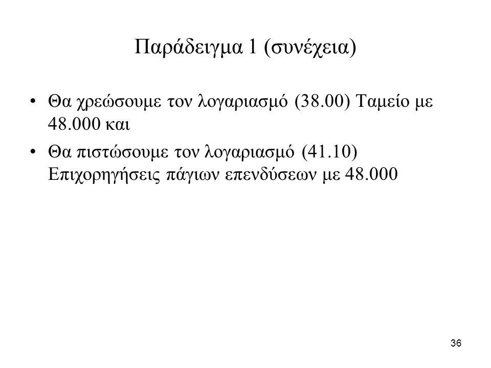 36 Παράδειγμα 1 (συνέχεια) Θα χρεώσουμε τον λογαριασμό (38.00) Ταμείο με 48.000 και Θα πιστώσουμε τον λογαριασμό (41.10) Επιχορηγήσεις πάγιων επενδύσεων με 48.000