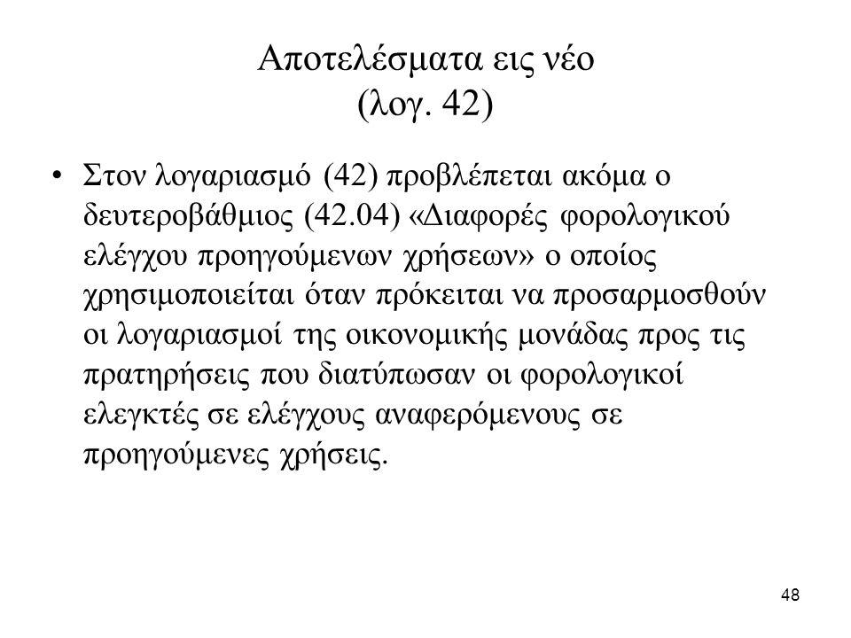 48 Αποτελέσματα εις νέο (λογ.