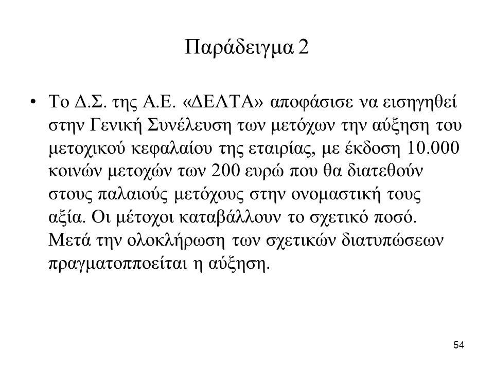 54 Παράδειγμα 2 Το Δ.Σ. της Α.Ε.