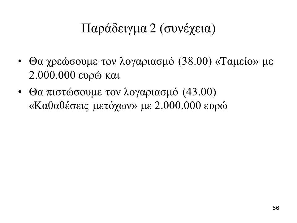 56 Παράδειγμα 2 (συνέχεια) Θα χρεώσουμε τον λογαριασμό (38.00) «Ταμείο» με 2.000.000 ευρώ και Θα πιστώσουμε τον λογαριασμό (43.00) «Καθαθέσεις μετόχων» με 2.000.000 ευρώ
