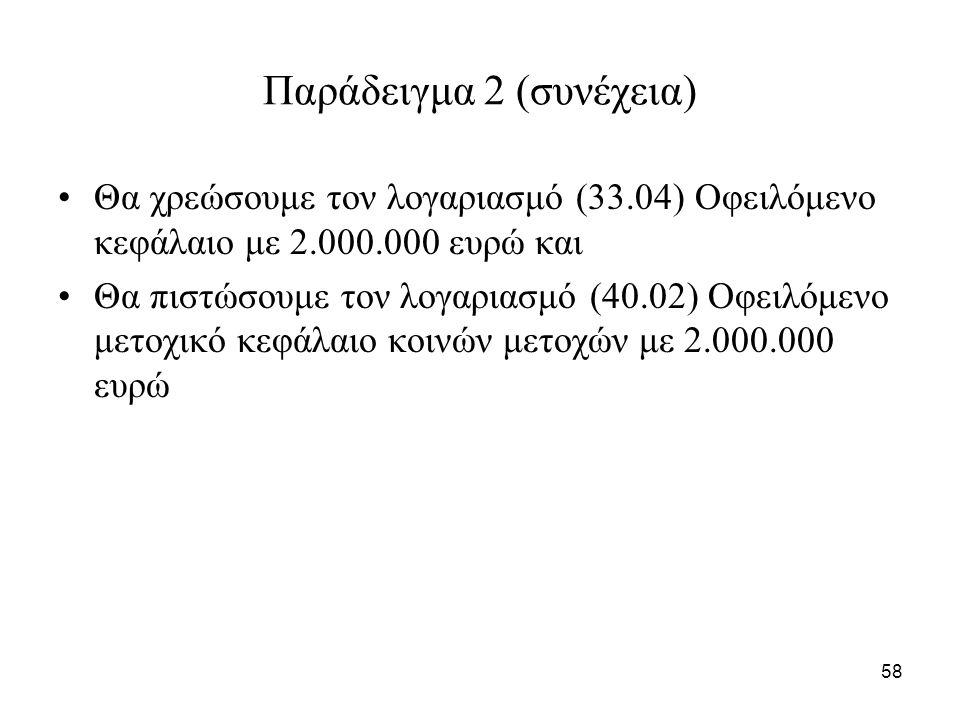 58 Παράδειγμα 2 (συνέχεια) Θα χρεώσουμε τον λογαριασμό (33.04) Οφειλόμενο κεφάλαιο με 2.000.000 ευρώ και Θα πιστώσουμε τον λογαριασμό (40.02) Οφειλόμενο μετοχικό κεφάλαιο κοινών μετοχών με 2.000.000 ευρώ