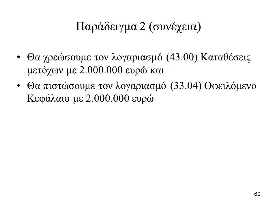 60 Παράδειγμα 2 (συνέχεια) Θα χρεώσουμε τον λογαριασμό (43.00) Καταθέσεις μετόχων με 2.000.000 ευρώ και Θα πιστώσουμε τον λογαριασμό (33.04) Οφειλόμενο Κεφάλαιο με 2.000.000 ευρώ
