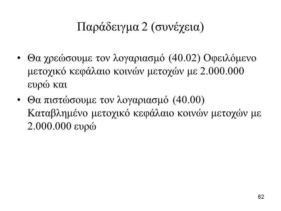 62 Παράδειγμα 2 (συνέχεια) Θα χρεώσουμε τον λογαριασμό (40.02) Οφειλόμενο μετοχικό κεφάλαιο κοινών μετοχών με 2.000.000 ευρώ και Θα πιστώσουμε τον λογαριασμό (40.00) Καταβλημένο μετοχικό κεφάλαιο κοινών μετοχών με 2.000.000 ευρώ