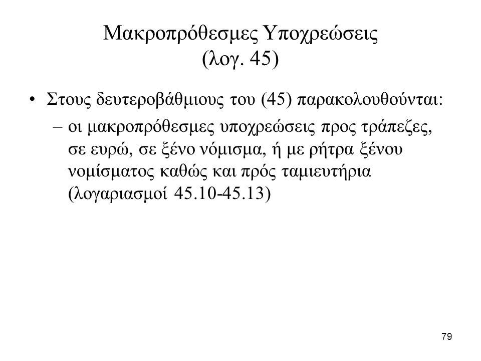 79 Μακροπρόθεσμες Υποχρεώσεις (λογ.