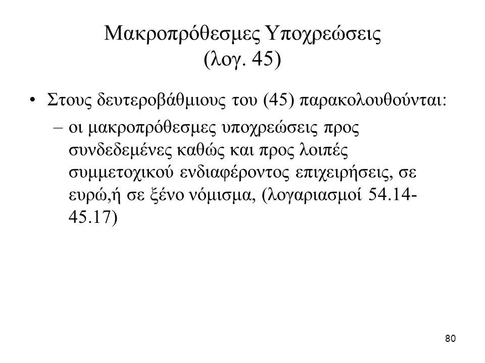 80 Μακροπρόθεσμες Υποχρεώσεις (λογ.
