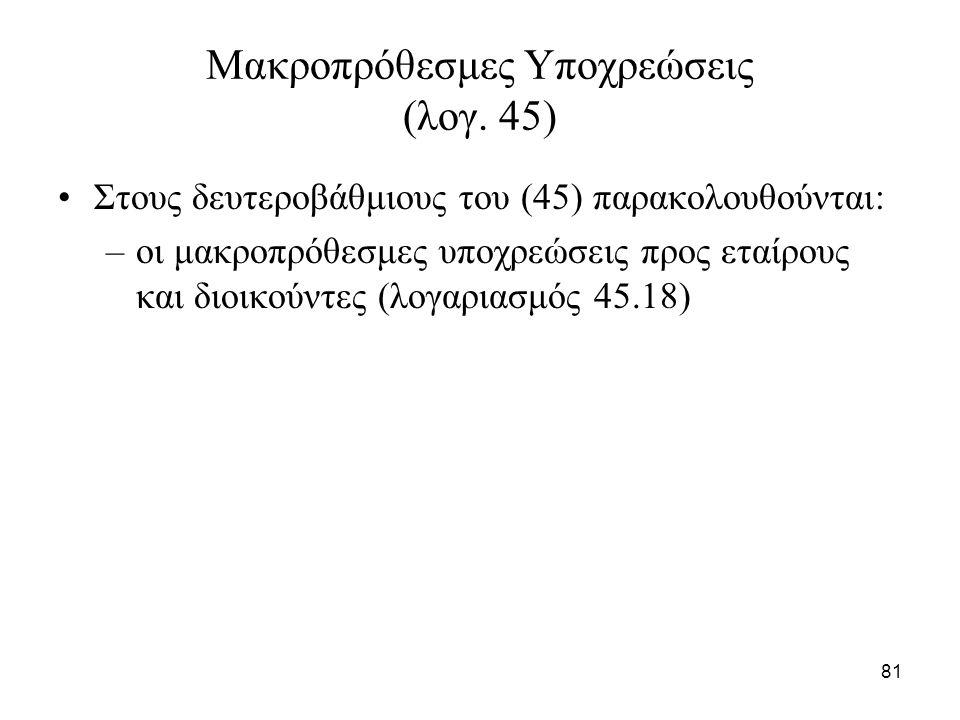 81 Μακροπρόθεσμες Υποχρεώσεις (λογ.