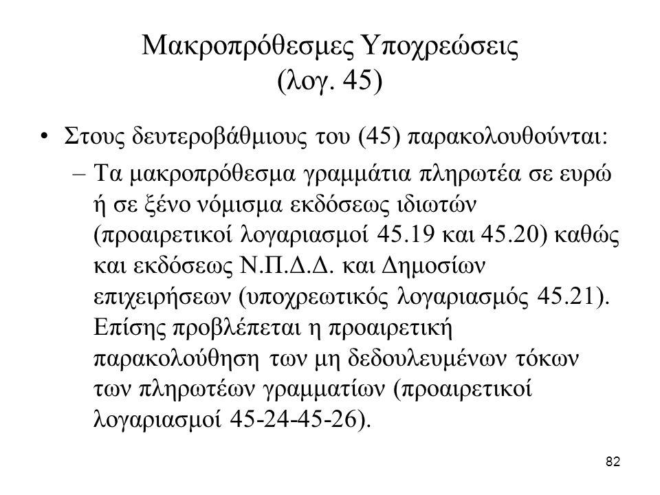 82 Μακροπρόθεσμες Υποχρεώσεις (λογ.
