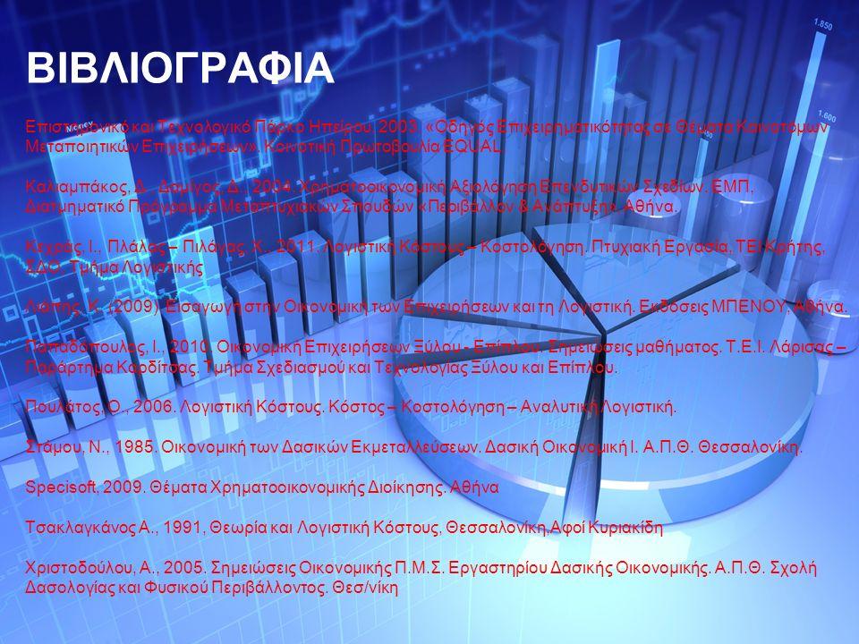 ΒΙΒΛΙΟΓΡΑΦΙΑ Επιστημονικό και Τεχνολογικό Πάρκο Ηπείρου, 2003. «Οδηγός Επιχειρηματικότητας σε Θέματα Καινοτόμων Μεταποιητικών Επιχειρήσεων». Κοινοτική