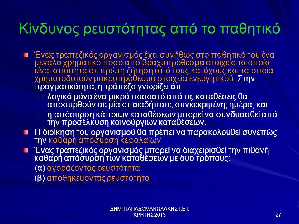 ΔΗΜ.ΠΑΠΑΔΟΜΑΝΩΛΑΚΗΣ Τ.Ε.Ι.