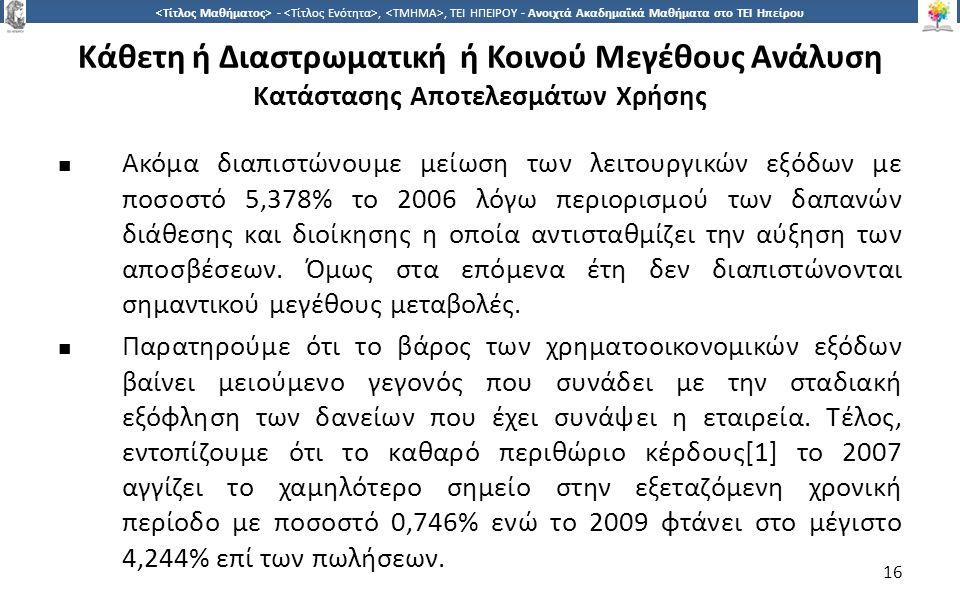 1616 -,, ΤΕΙ ΗΠΕΙΡΟΥ - Ανοιχτά Ακαδημαϊκά Μαθήματα στο ΤΕΙ Ηπείρου Κάθετη ή Διαστρωματική ή Κοινού Μεγέθους Ανάλυση Κατάστασης Αποτελεσμάτων Χρήσης Ακόμα διαπιστώνουμε μείωση των λειτουργικών εξόδων με ποσοστό 5,378% το 2006 λόγω περιορισμού των δαπανών διάθεσης και διοίκησης η οποία αντισταθμίζει την αύξηση των αποσβέσεων.