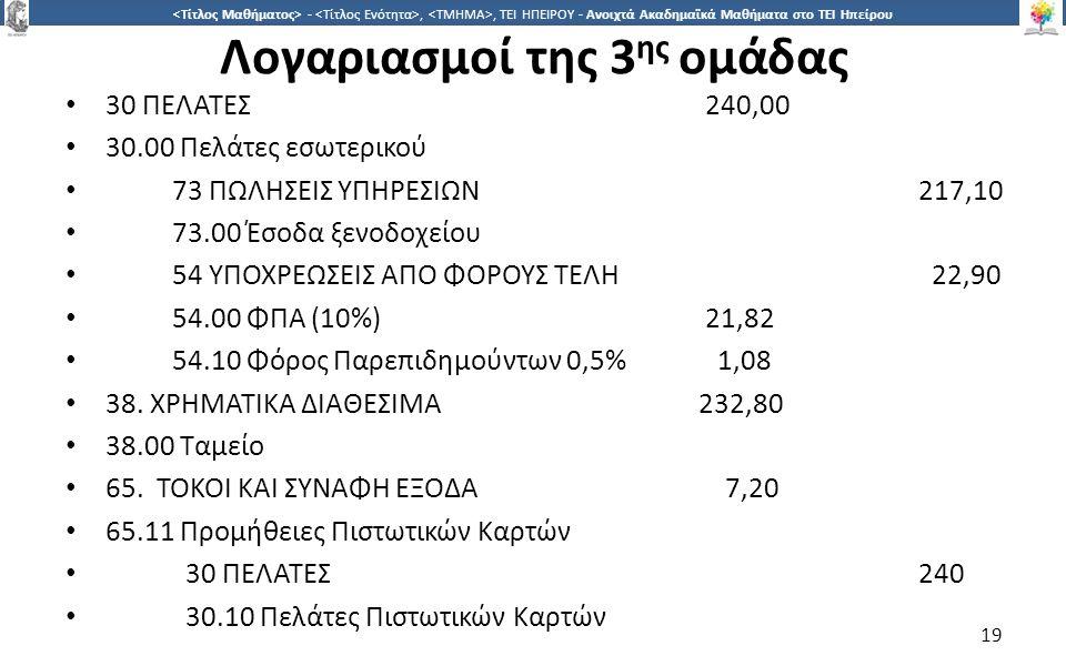 1919 -,, ΤΕΙ ΗΠΕΙΡΟΥ - Ανοιχτά Ακαδημαϊκά Μαθήματα στο ΤΕΙ Ηπείρου Λογαριασμοί της 3 ης ομάδας 30 ΠΕΛΑΤΕΣ240,00 30.00 Πελάτες εσωτερικού 73 ΠΩΛΗΣΕΙΣ ΥΠΗΡΕΣΙΩΝ217,10 73.00 Έσοδα ξενοδοχείου 54 ΥΠΟΧΡΕΩΣΕΙΣ ΑΠΟ ΦΟΡΟΥΣ ΤΕΛΗ 22,90 54.00 ΦΠΑ (10%) 21,82 54.10 Φόρος Παρεπιδημούντων 0,5% 1,08 38.