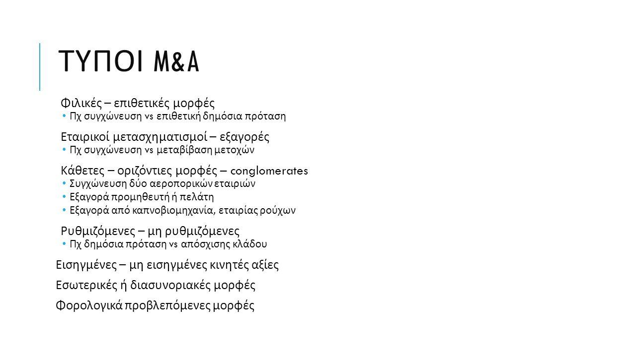 ΤΥΠΟΙ M&A Φιλικές – επιθετικές μορφές Πχ συγχώνευση vs επιθετική δημόσια πρόταση Εταιρικοί μετασχηματισμοί – εξαγορές Πχ συγχώνευση vs μεταβίβαση μετο