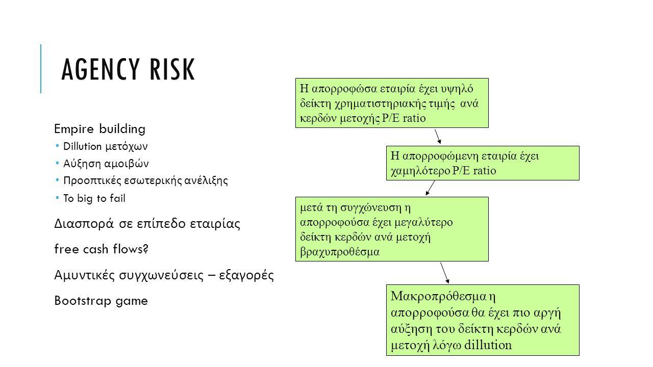 AGENCY RISK Empire building  Dillution μετόχων  Αύξηση αμοιβών  Προοπτικές εσωτερικής ανέλιξης  To big to fail Διασπορά σε επίπεδο εταιρίας free c