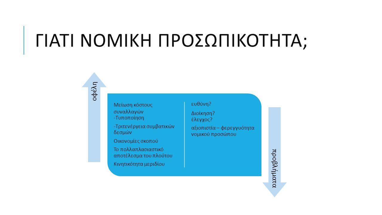 Ο ΠΕΡΙΟΡΙΣΜΟΣ ΤΗΣ ΕΥΘΥΝΗΣ εξάλειψη κόστους ελέγχου συμμετόχων π ληροφόρηση π ροϊοντο π οίηση εξειδίκευση Μείωση κόστους ελέγχου διοίκησης Αγορά εταιρικού ελέγχου τριτοργάνωση Αγορά κινητών αξιών ( χρηματιστήρια ) Ε π αγγελματική διαχείριση Ε π ενδυτικά εργαλεία διασ π ορά