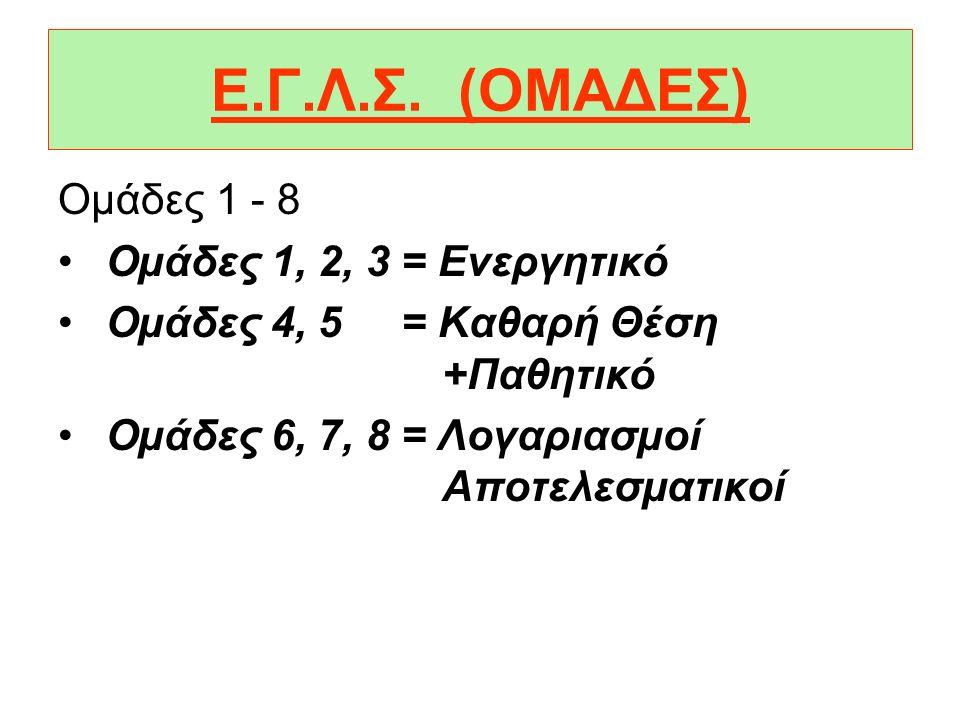 Ε.Γ.Λ.Σ. (ΟΜΑΔΕΣ) Οι Οµάδες σύµφωνα µε το Ε.Γ.Λ.Σ. είναι 10 οι εξής: 1 = Πάγιο Ενεργητικό 2 = Αποθέµατα 3 = Απαιτήσεις και Διαθέσιµα 4 = Καθαρή Θέση -