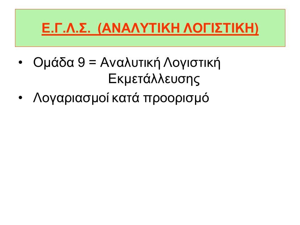 Ε.Γ.Λ.Σ. (ΟΜΑΔΕΣ) Οµάδες 1 - 8 Οµάδες 1, 2, 3 = Ενεργητικό Οµάδες 4, 5 = Καθαρή Θέση +Παθητικό Οµάδες 6, 7, 8 = Λογαριασµοί Αποτελεσµατικοί