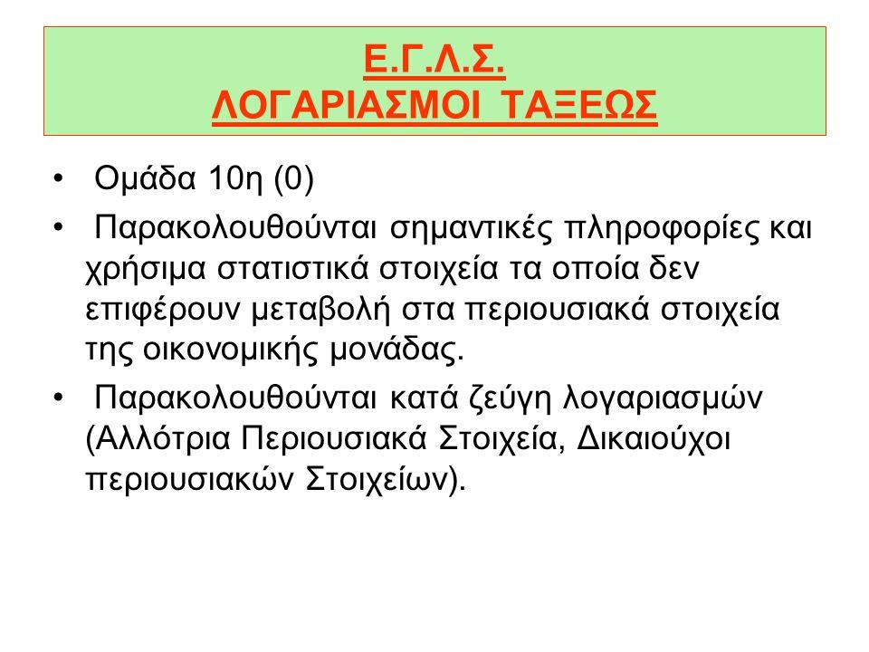Ε.Γ.Λ.Σ. (ΑΝΑΛΥΤΙΚΗ ΛΟΓΙΣΤΙΚΗ) Οµάδα 9 = Αναλυτική Λογιστική Εκµετάλλευσης Λογαριασµοί κατά προορισµό