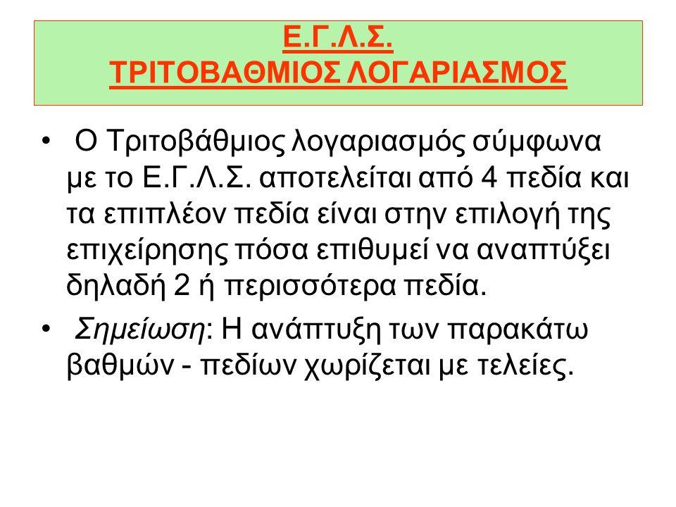 Ε.Γ.Λ.Σ. ΔΕΥΤΕΡΟΒΑΘΜΙΟΣ ΛΟΓΑΡΙΑΣΜΟΣ Ο Δευτεροβάθµιος λογαριασµός αποτελείται από 4 πεδία: ΧΧ.ΧΧ = Πρωτοβάθµιος + Ανάπτυξη επιπλέον του πρωτοβάθµιου λο