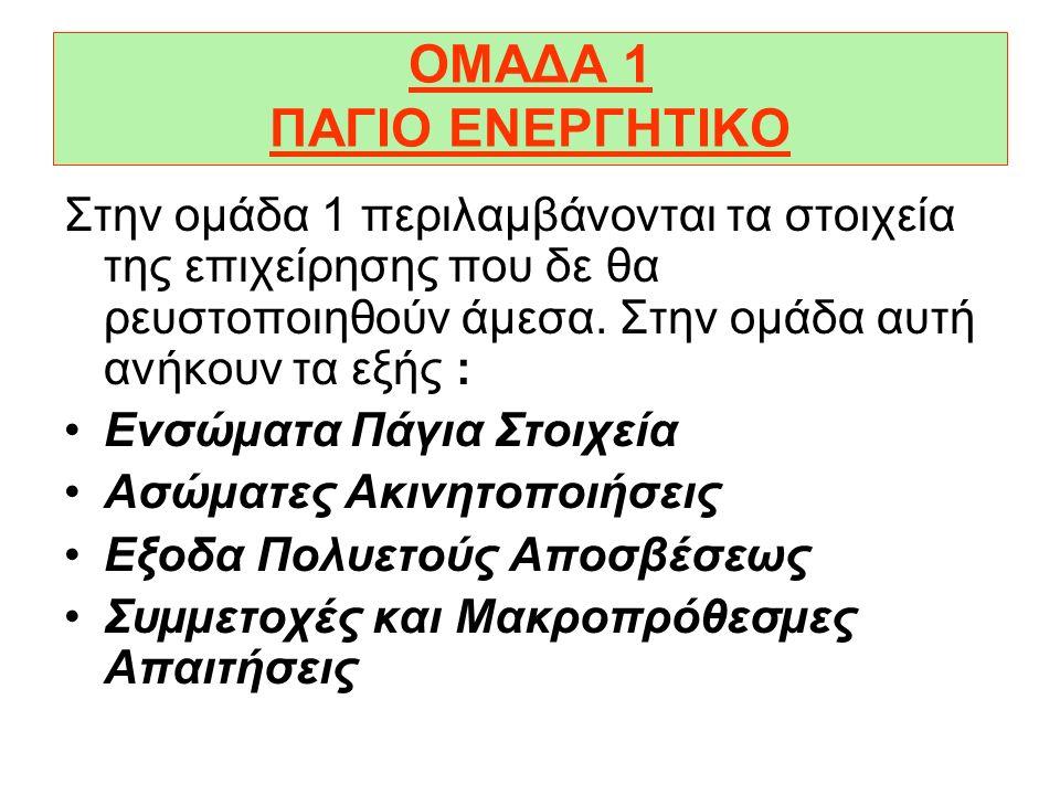 Ε.Γ.Λ.Σ. ΤΡΙΤΟΒΑΘΜΙΟΣ ΛΟΓΑΡΙΑΣΜΟΣ Ο Τριτοβάθµιος λογαριασµός σύµφωνα µε το Ε.Γ.Λ.Σ. αποτελείται από 4 πεδία και τα επιπλέον πεδία είναι στην επιλογή τ