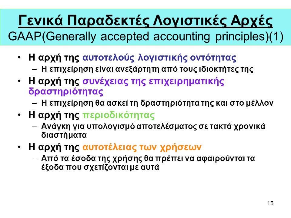 14 Χρηματοοικονομική Λογιστική Τρίτοι Κράτος Μέτοχοι Χρηματοοικονομική Λογιστική συλλογή κατάταξη καταγραφή εμφάνιση Δημοσιευμένες οικονομικές καταστά