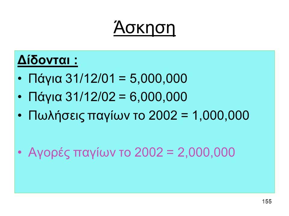 154 Άσκηση Δίδονται : Εμπορεύματα 31/12/01 = 5,000,000 Εμπορεύματα 31/12/02 = 6,000,000 Αγορές το 2002 = 10,000,000 Κόστος πωληθέντων το 2002 = 9,000,