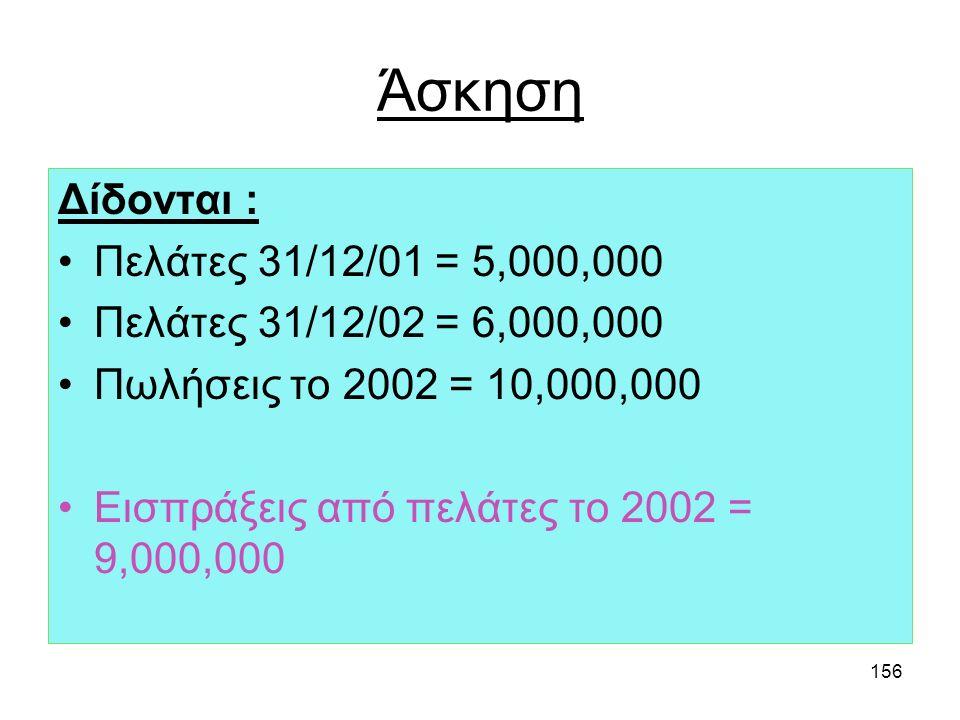 155 Άσκηση Δίδονται : Πάγια 31/12/01 = 5,000,000 Πάγια 31/12/02 = 6,000,000 Πωλήσεις παγίων το 2002 = 1,000,000 Αγορές παγίων το 2002 = 2,000,000
