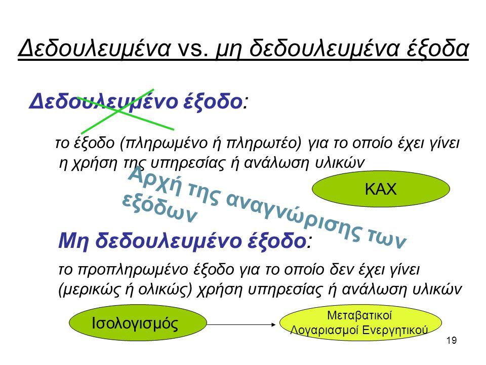 18 Δεδουλευμένα vs. μη δεδουλευμένα έσοδα Δεδουλευμένο έσοδο: τα (εισπραχθέντα ή εισπρακτέα) έσοδα για το οποία έχει γίνει η παροχή υπηρεσίας ή πώληση