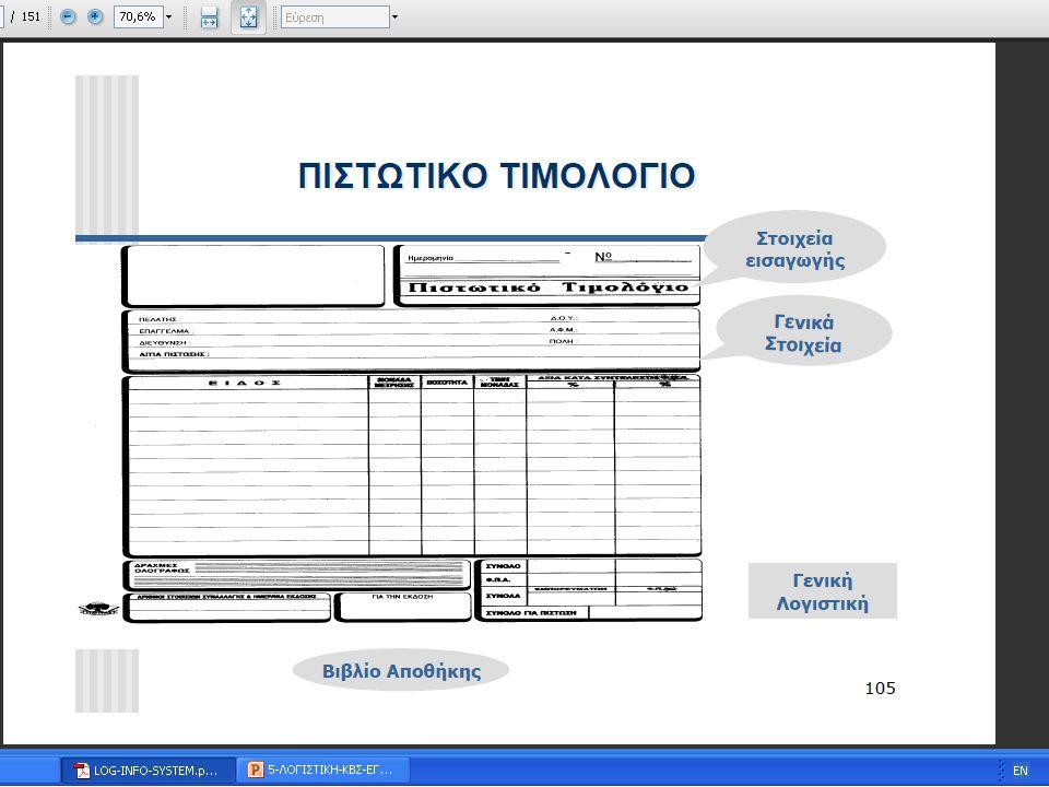 ΧΑΡΑΚΤΗΡΙΣΤΙΚΑ ΠΙΣΤΩΤΙΚΟΥ ΤΙΜΟΛΟΓΙΟΥ (ΓΙΑ ΑΞΙΕΣ) Χρησιµοποιείται για να εµφανίσει µείωση της αξίας προς τους πελάτες Γίνονται λογιστικές εγγραφές