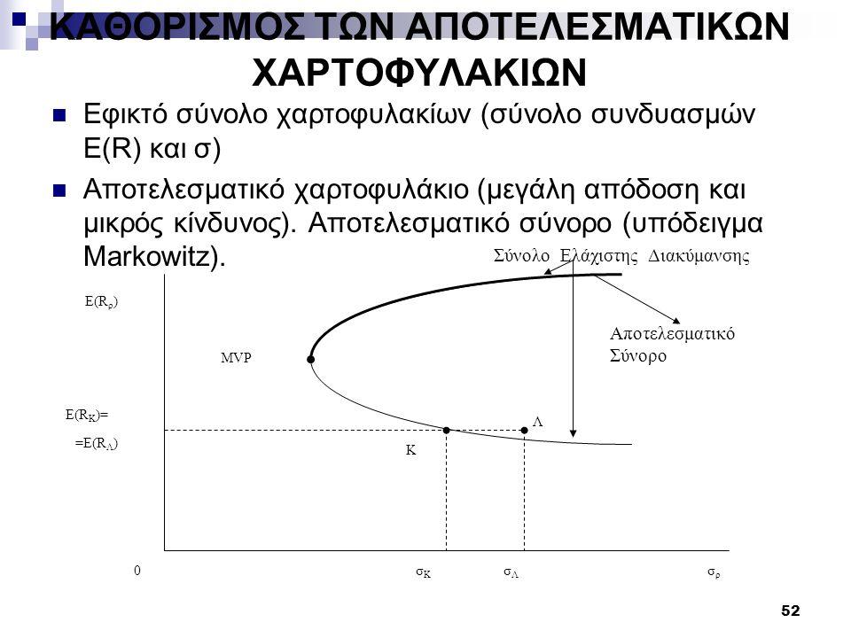 52 ΚΑΘΟΡΙΣΜΟΣ ΤΩΝ ΑΠΟΤΕΛΕΣΜΑΤΙΚΩΝ ΧΑΡΤΟΦΥΛΑΚΙΩΝ Εφικτό σύνολο χαρτοφυλακίων (σύνολο συνδυασμών E(R) και σ) Αποτελεσματικό χαρτοφυλάκιο (μεγάλη απόδοση