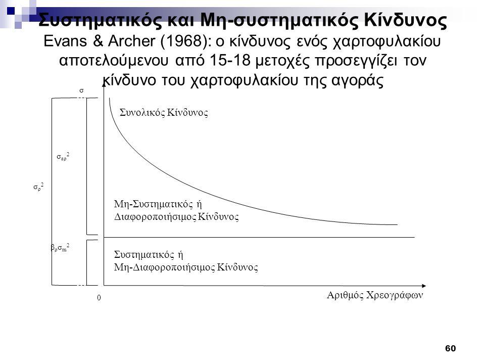 60 Συστηματικός και Μη-συστηματικός Κίνδυνος Evans & Archer (1968): ο κίνδυνος ενός χαρτοφυλακίου αποτελούμενου από 15-18 μετοχές προσεγγίζει τον κίνδ