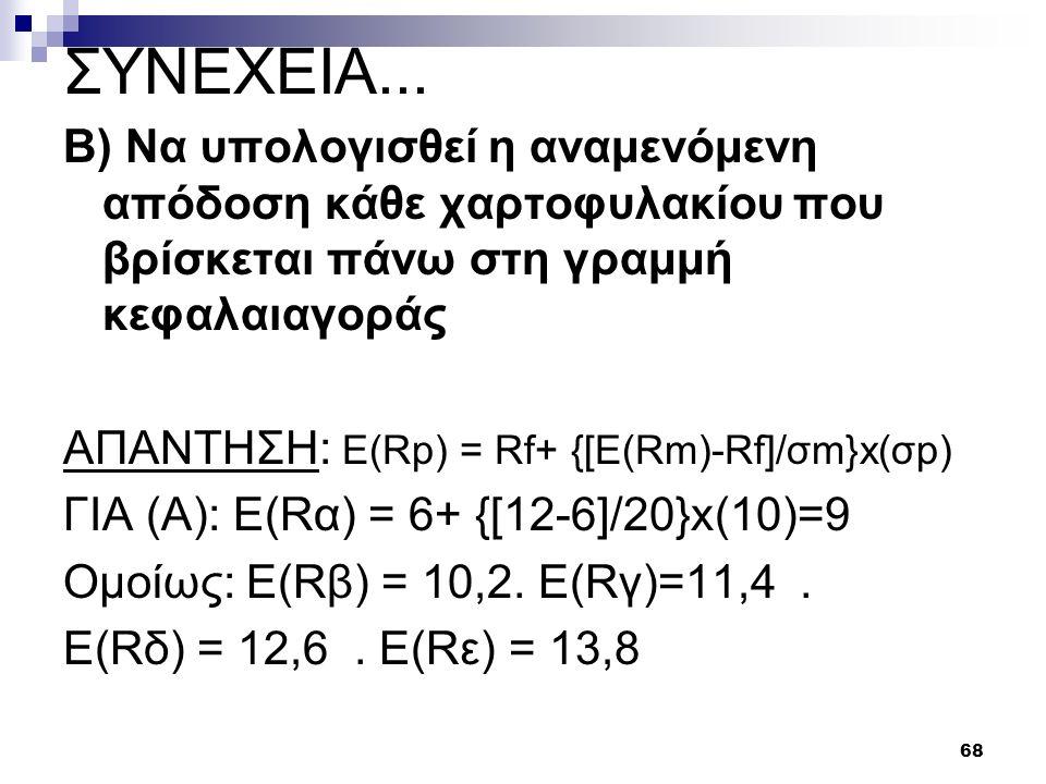 ΣΥΝΕΧΕΙΑ... Β) Να υπολογισθεί η αναμενόμενη απόδοση κάθε χαρτοφυλακίου που βρίσκεται πάνω στη γραμμή κεφαλαιαγοράς ΑΠΑΝΤΗΣΗ: E(Rp) = Rf+ {[E(Rm)-Rf]/σ