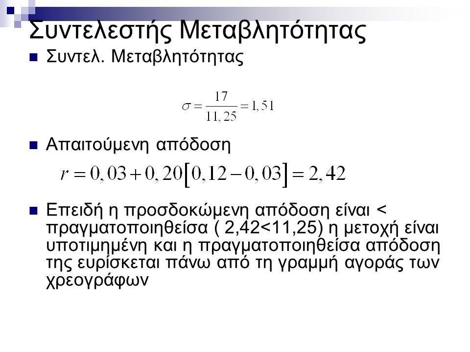 Συντελεστής Μεταβλητότητας Συντελ. Μεταβλητότητας Απαιτούμενη απόδοση Επειδή η προσδοκώμενη απόδοση είναι < πραγματοποιηθείσα ( 2,42<11,25) η μετοχή ε